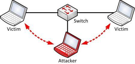 Нужно ли переносить сайт на HTTPS: за и против